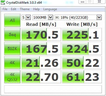 CrucialM500-240-USB3-CrystalDiskMark