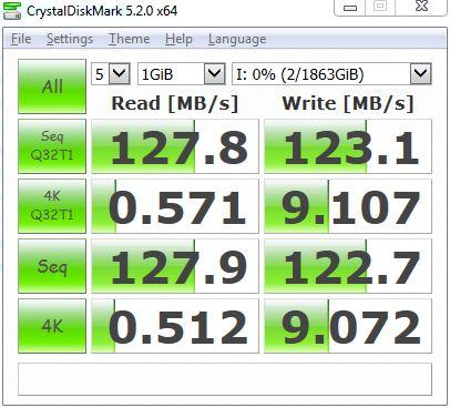 CrystalDiskMark performance numbers