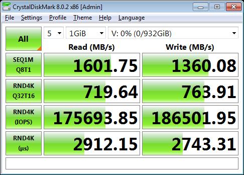 Crystal Disk Mark Peak Performance Test